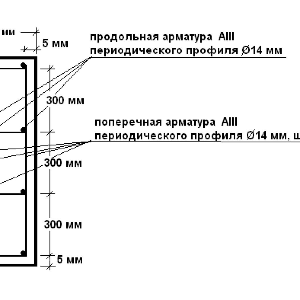 расчет сечения арматуры для ленточного фундамента