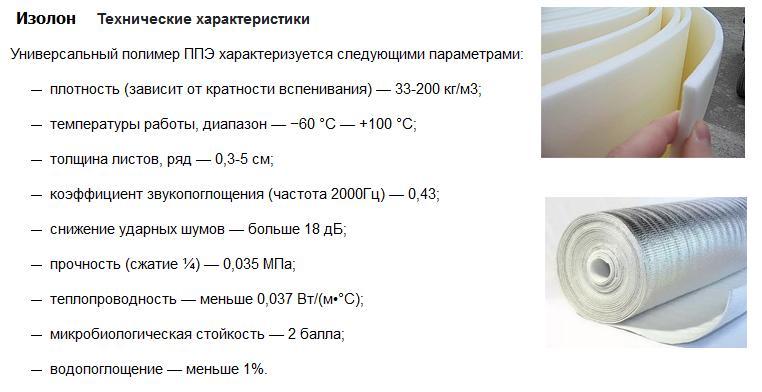 свойства изолона